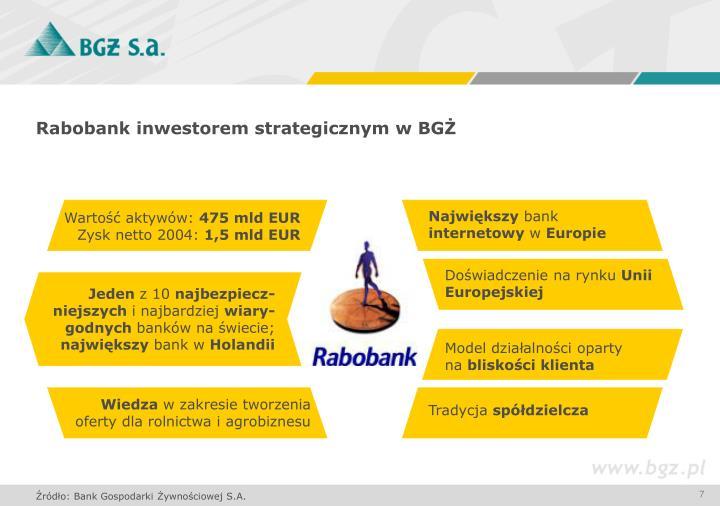 Rabobank inwestorem strategicznym w BGŻ