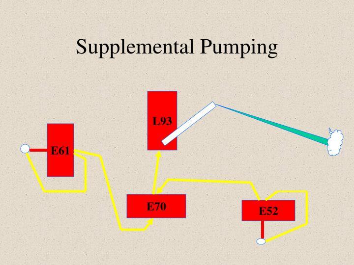 Supplemental Pumping