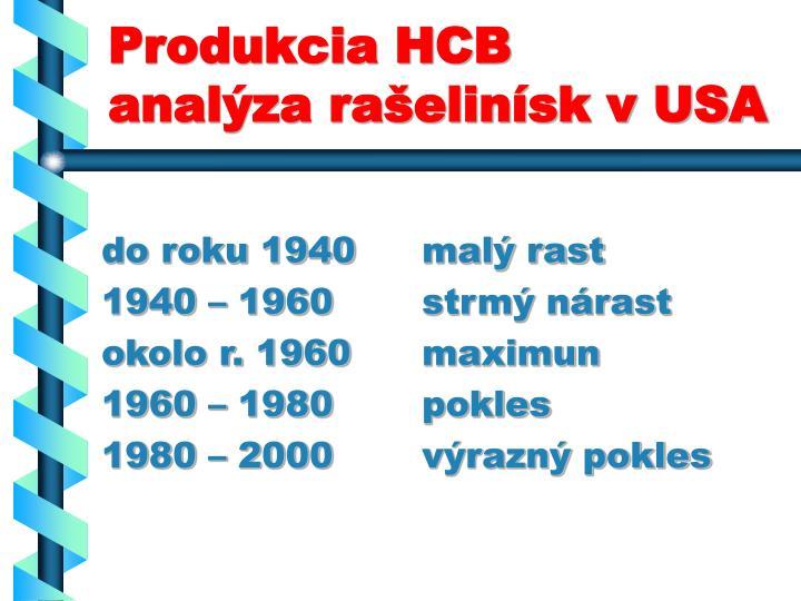 Produkcia HCB