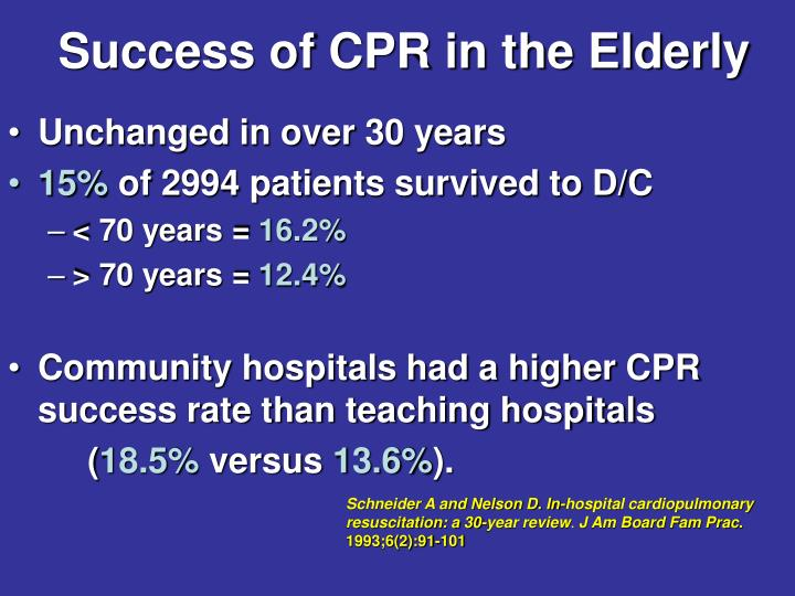 Success of CPR in the Elderly