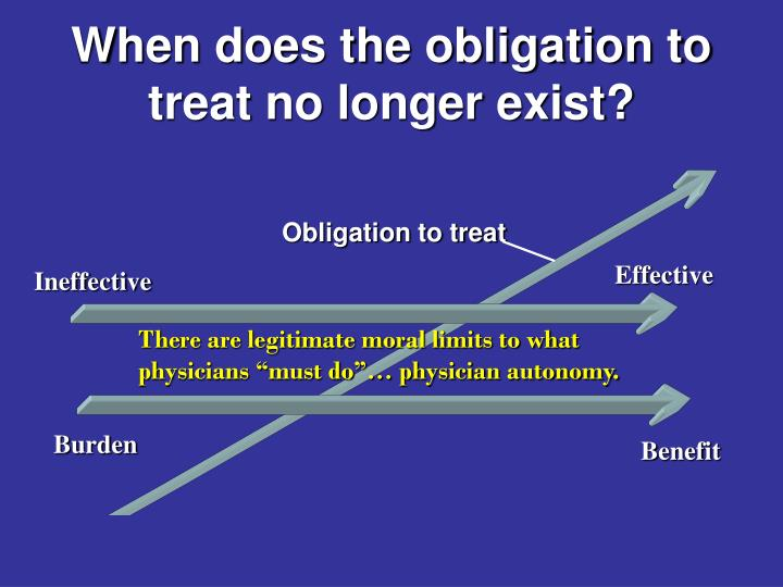 When does the obligation to treat no longer exist?