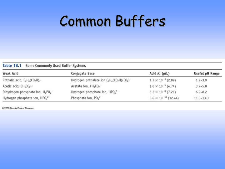 Common Buffers