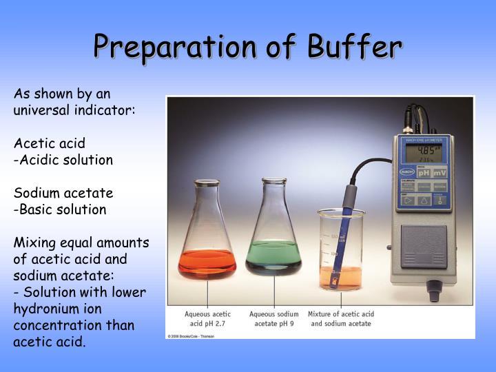 Preparation of Buffer