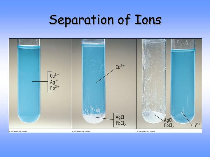 Separation of Ions