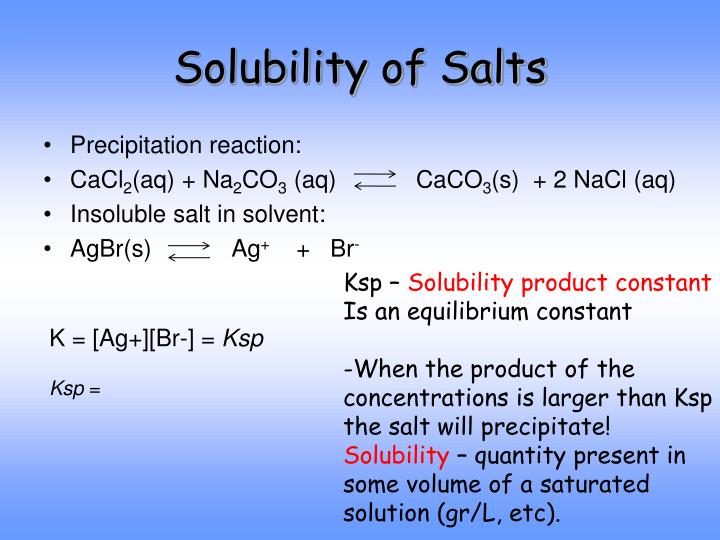 Solubility of Salts