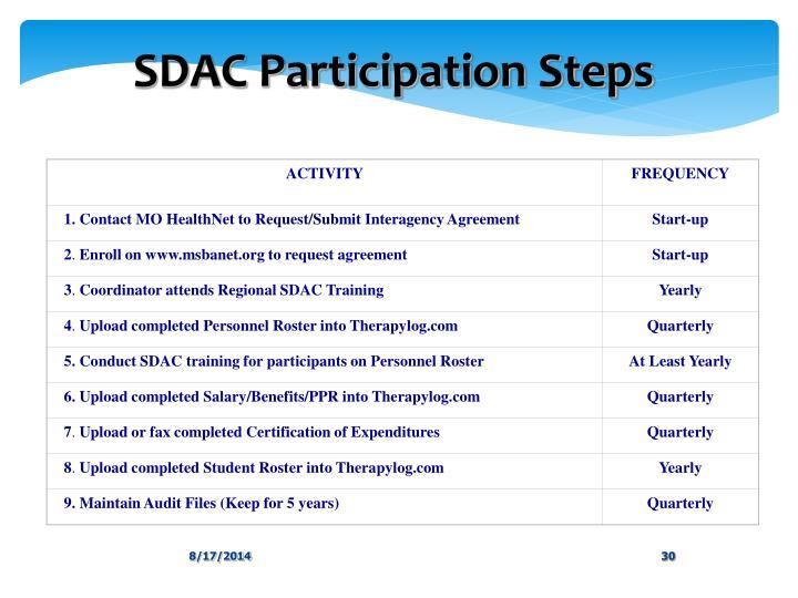 SDAC Participation Steps