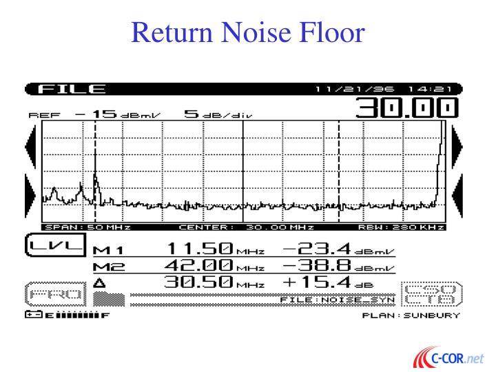 Return Noise Floor