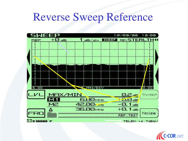Reverse Sweep Reference