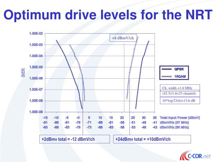 Optimum drive levels for the NRT