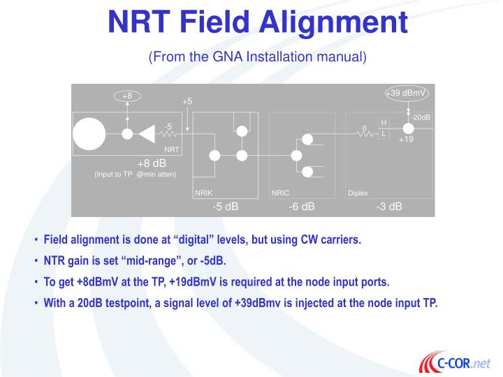 NRT Field Alignment