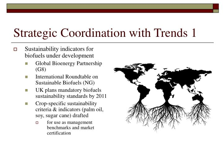 Strategic Coordination with Trends 1