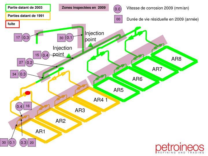 Zones inspectées en  2009