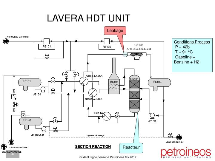 LAVERA HDT UNIT