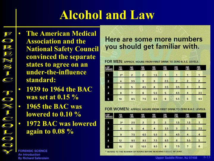 Alcohol and Law