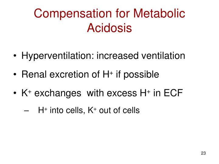 Compensation for Metabolic Acidosis
