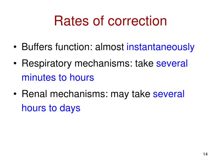 Rates of correction