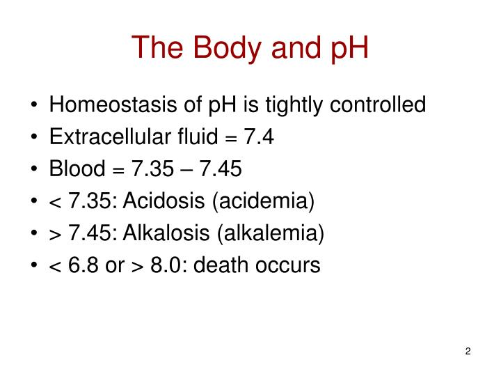 The Body and pH