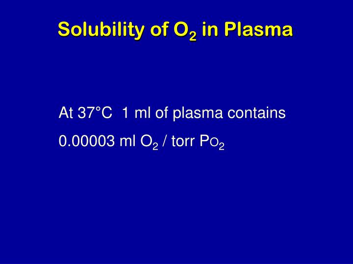 Solubility of O