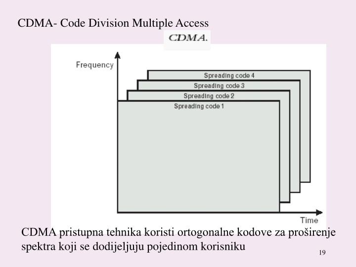 CDMA- Code Division Multiple Access