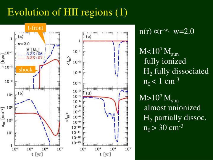 Evolution of HII regions (1)