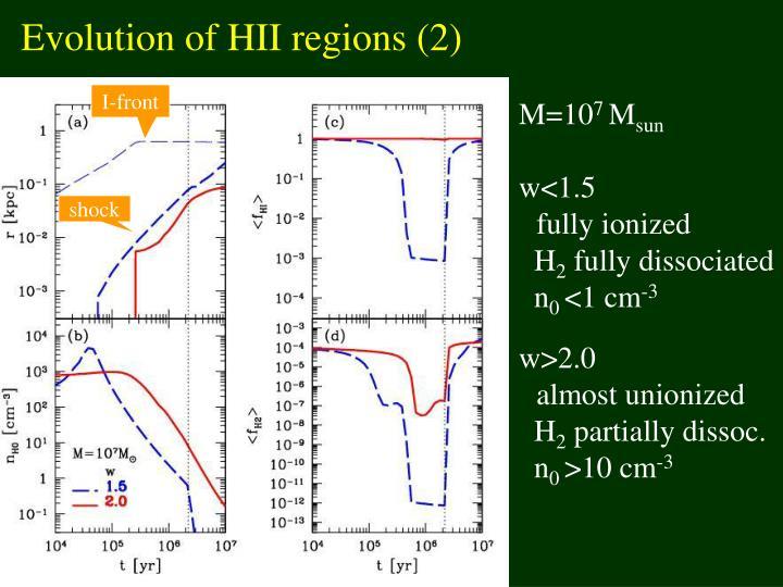 Evolution of HII regions (2)