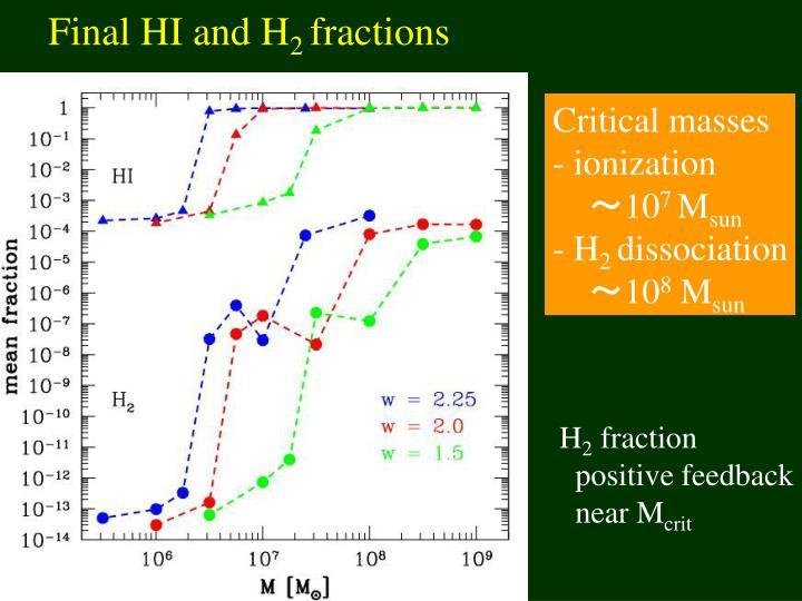 Final HI and H
