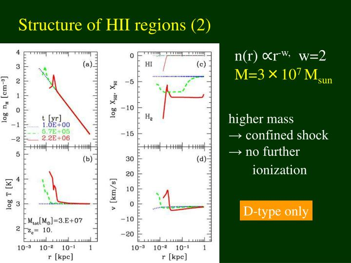 Structure of HII regions (2)