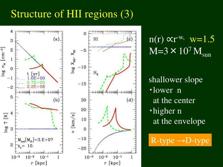 Structure of HII regions (3)