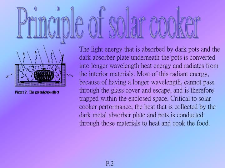 Principle of solar cooker
