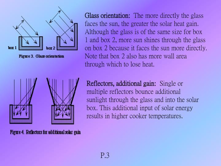 Glass orientation: