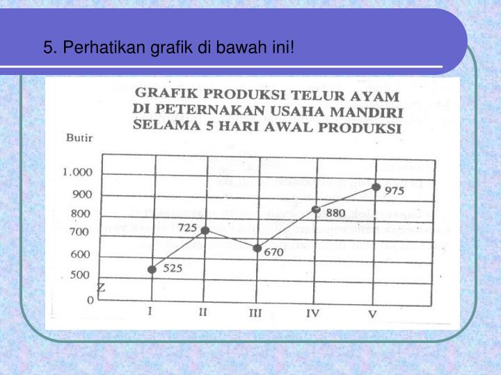 5. Perhatikan grafik di bawah ini!
