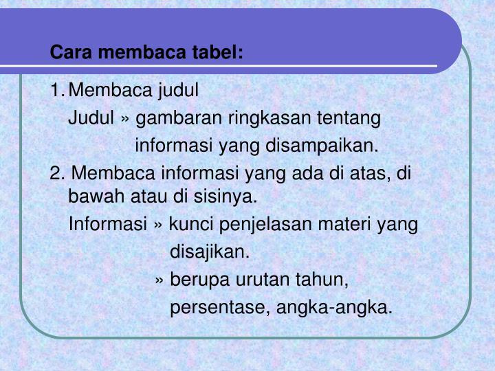Cara membaca tabel: