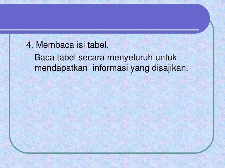 4. Membaca isi tabel.