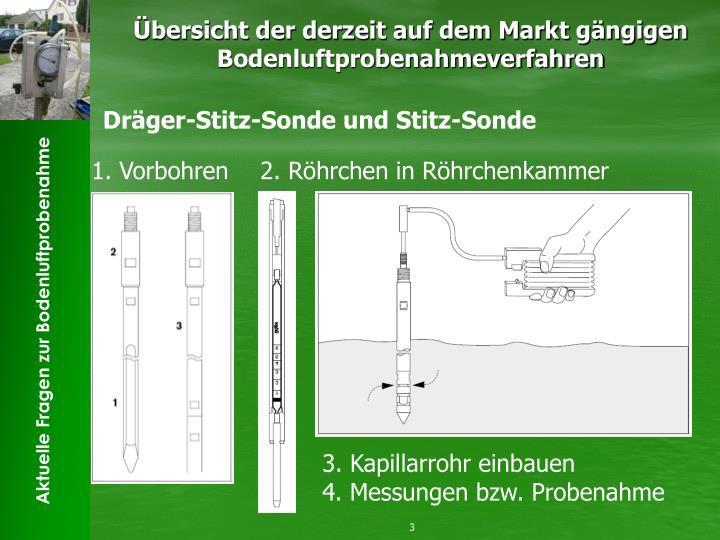 Dräger-Stitz-Sonde und Stitz-Sonde