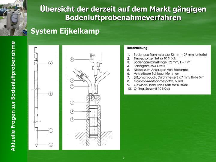 System Eijkelkamp