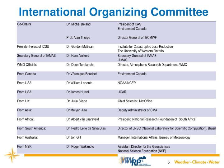 International Organizing Committee