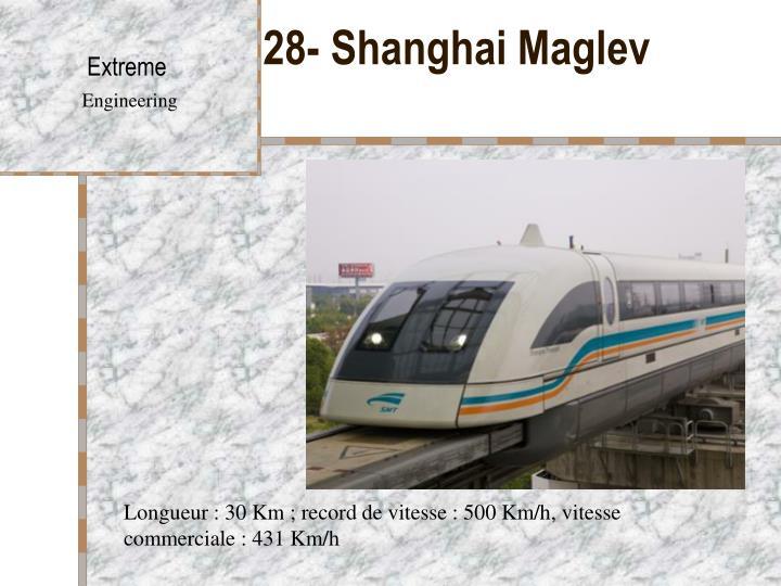 28- Shanghai Maglev