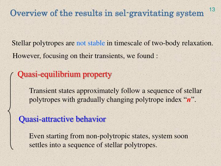 Stellar polytropes are