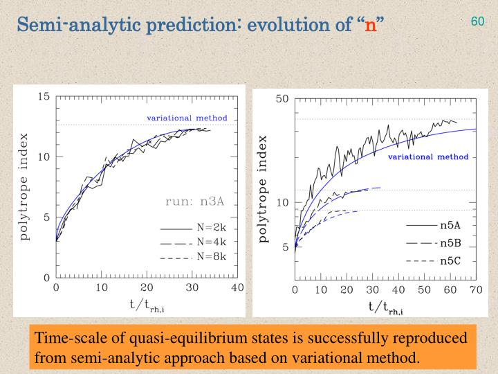 Semi-analytic prediction: evolution of ""