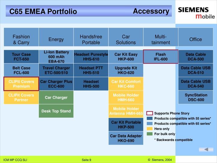 C65 EMEA Portfolio