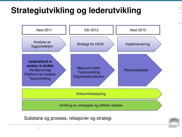 Strategiutvikling og lederutvikling