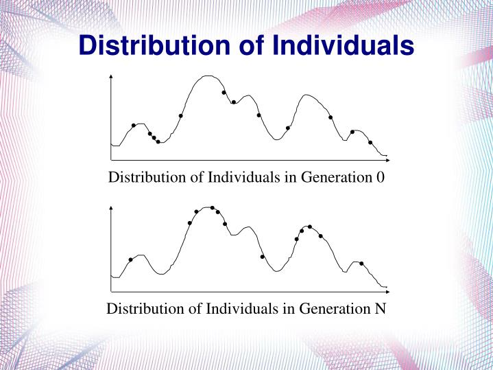 Distribution of Individuals