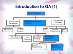 introduction to ga 1