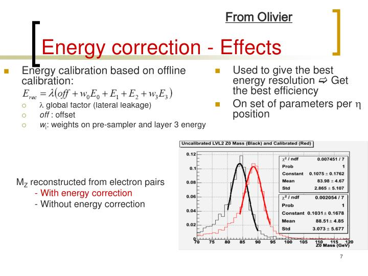 Energy correction - Effects