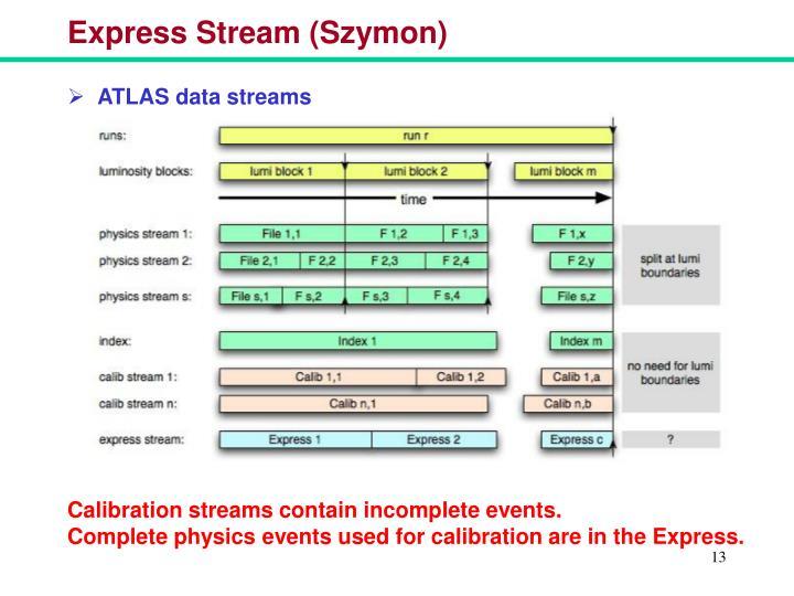 Express Stream (Szymon)