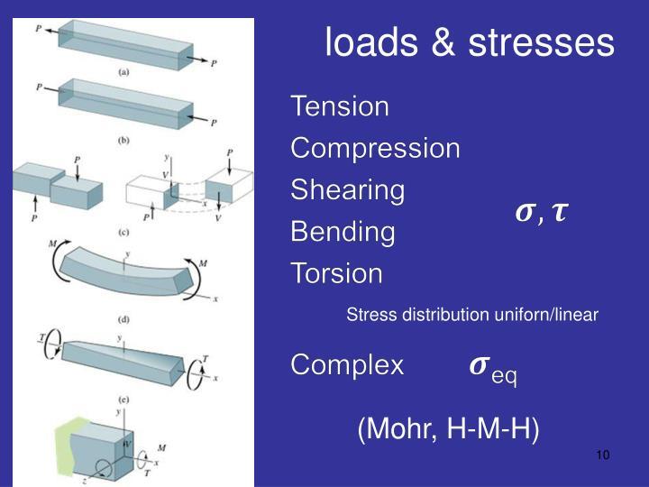 loads & stresses