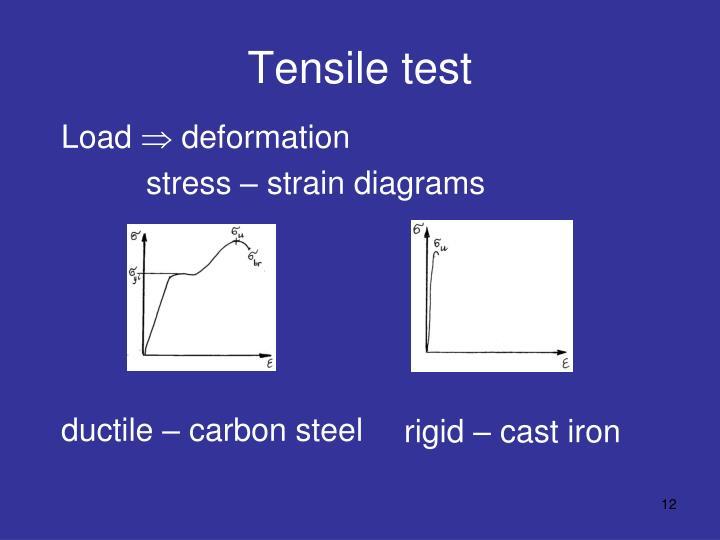 Tensile test
