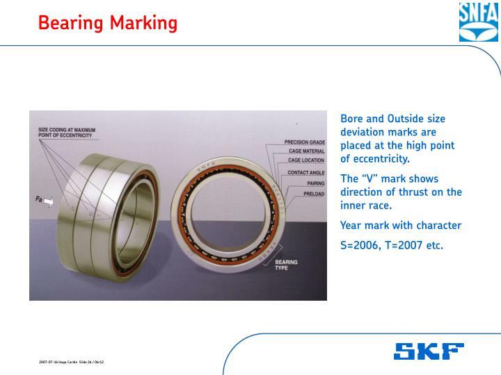 Bearing Marking