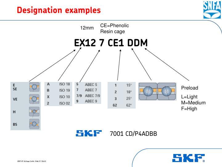 Designation examples