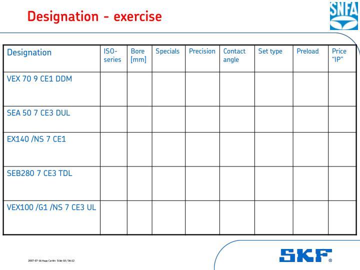 Designation - exercise